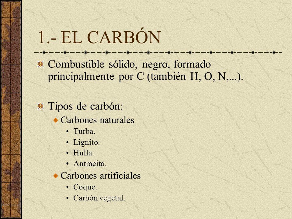 1.- EL CARBÓN Combustible sólido, negro, formado principalmente por C (también H, O, N,...). Tipos de carbón: