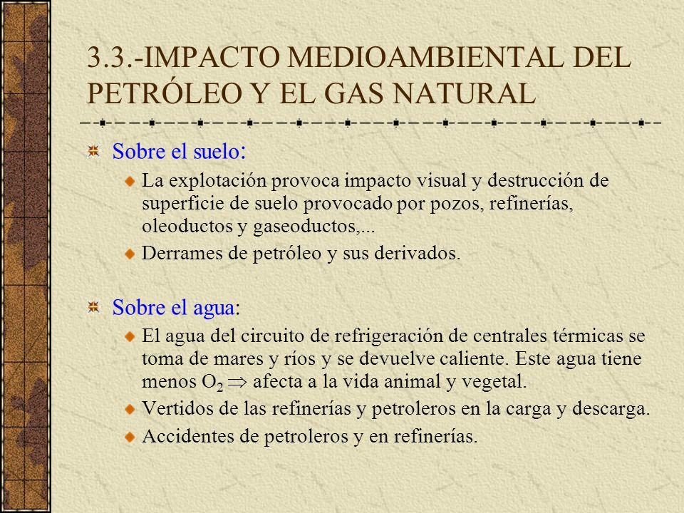 3.3.-IMPACTO MEDIOAMBIENTAL DEL PETRÓLEO Y EL GAS NATURAL
