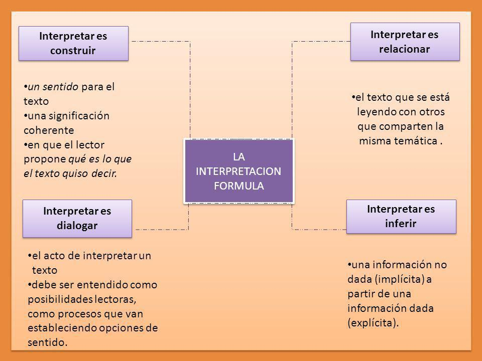 Interpretar es relacionar