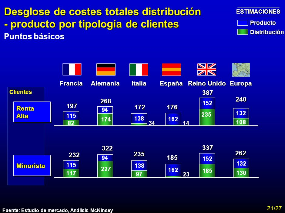 MA-FLM-CONF-Nuevo Lunes 28-11-01 Estudio Assogestioni Costes