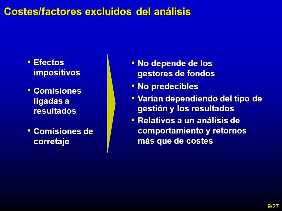 Costes/factores excluidos del análisis