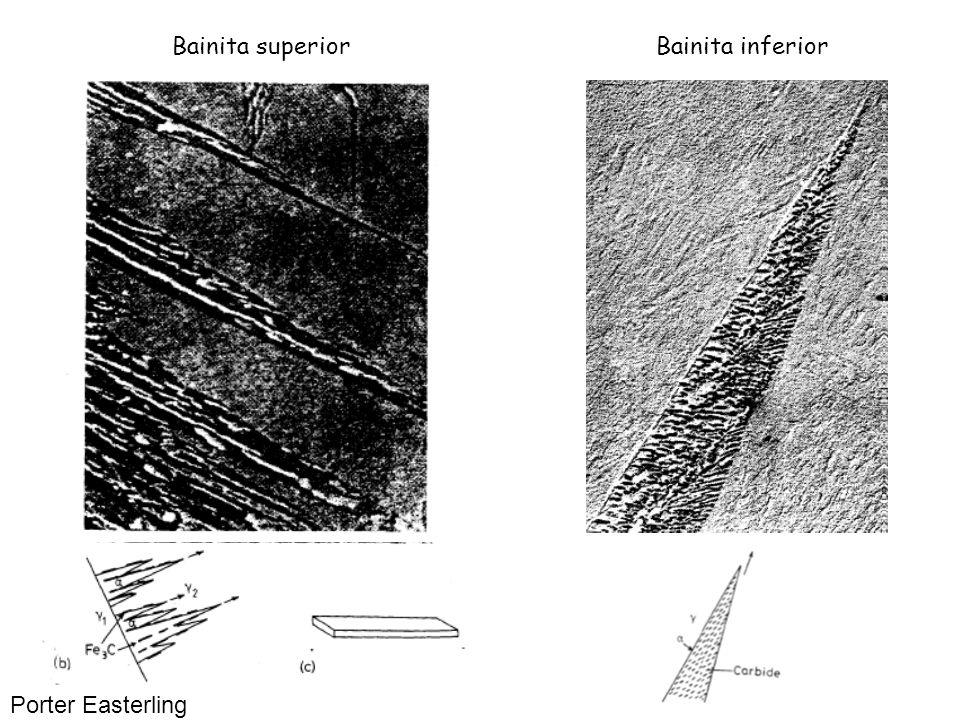 Bainita superior Bainita inferior Porter Easterling