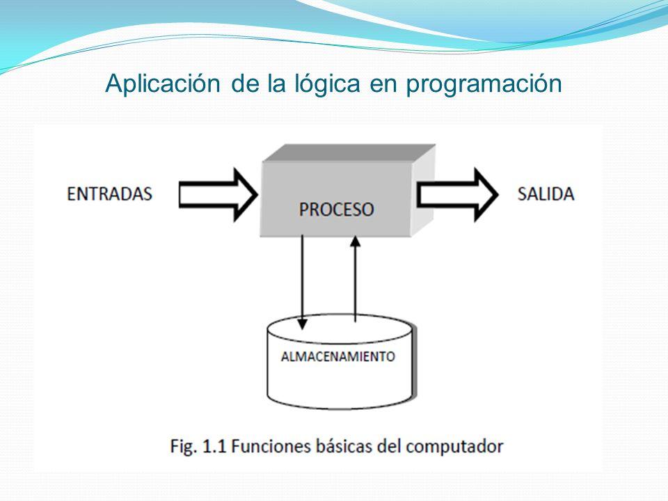 Aplicación de la lógica en programación