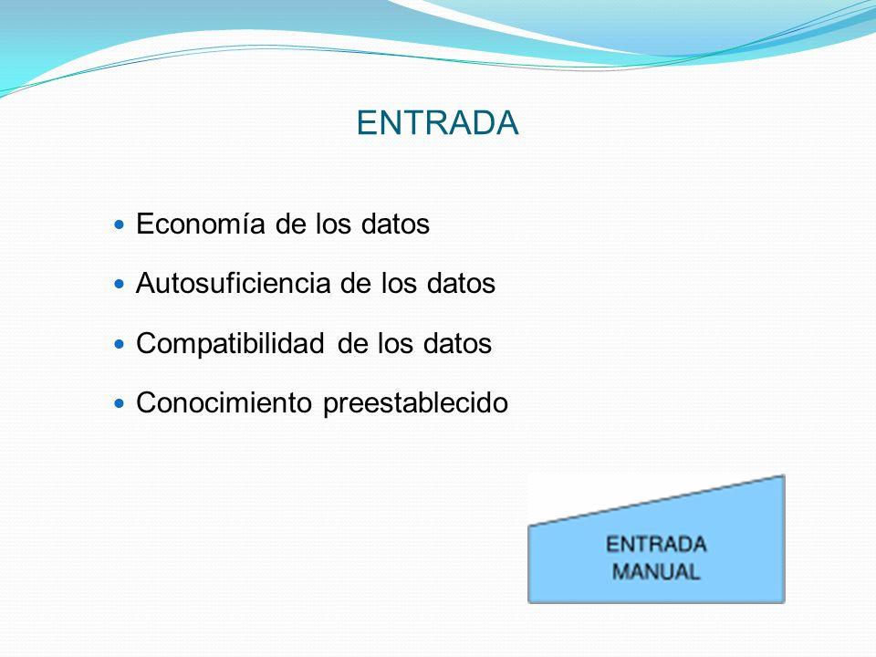 ENTRADA Economía de los datos Autosuficiencia de los datos