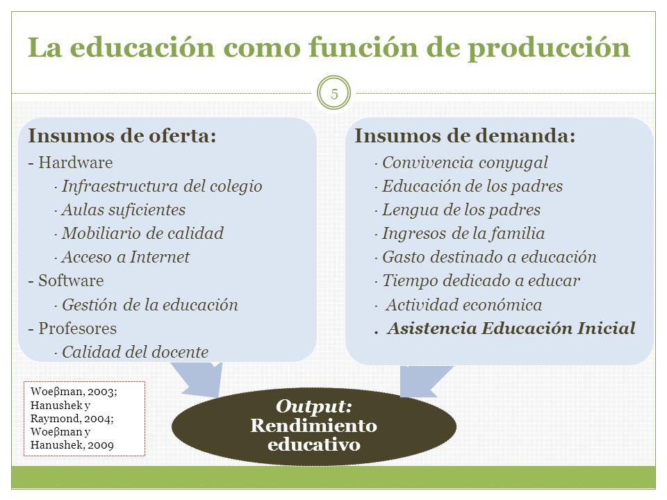 La educación como función de producción