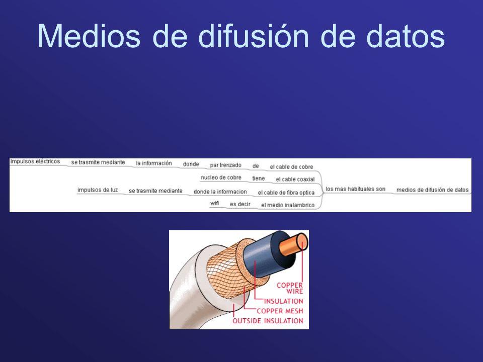 Medios de difusión de datos