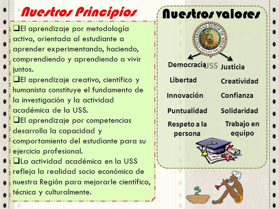 Nuestros Principios Nuestros valores USS