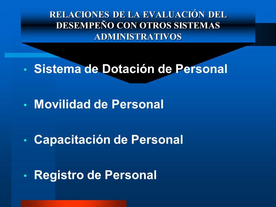 Sistema de Dotación de Personal Movilidad de Personal