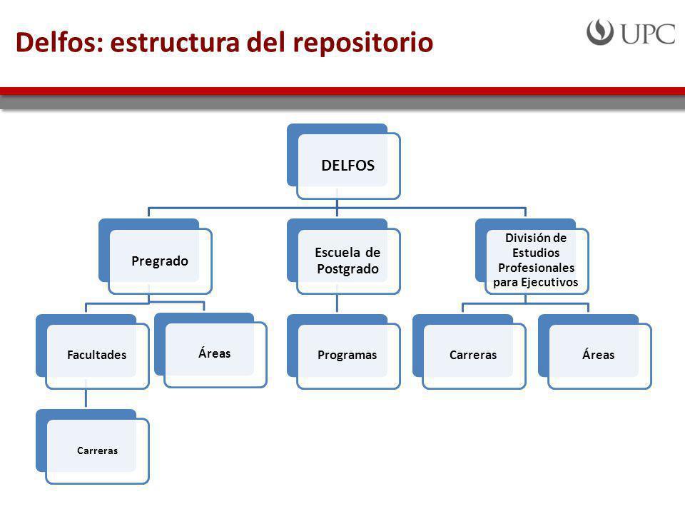 División de Estudios Profesionales para Ejecutivos