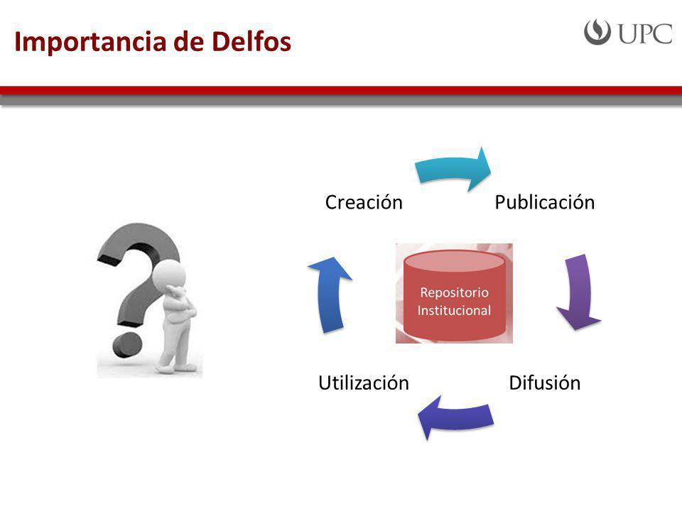 Importancia de Delfos Publicación Difusión Utilización Creación