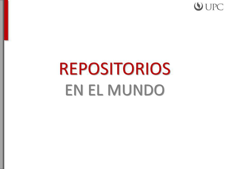 REPOSITORIOS EN EL MUNDO
