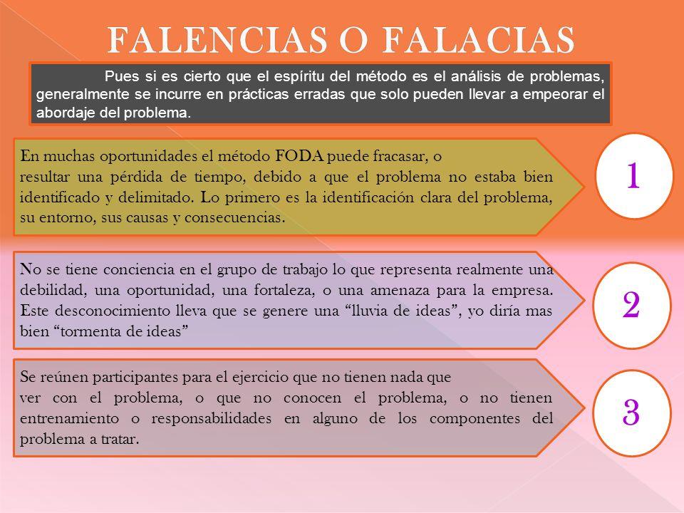 FALENCIAS O FALACIAS