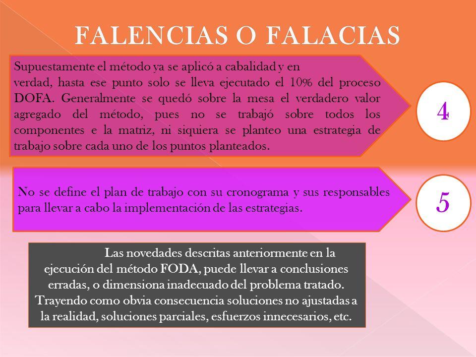 FALENCIAS O FALACIAS Supuestamente el método ya se aplicó a cabalidad y en.