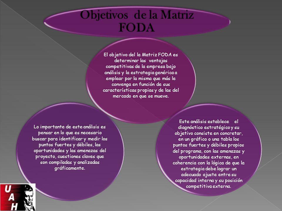 Objetivos de la Matriz FODA