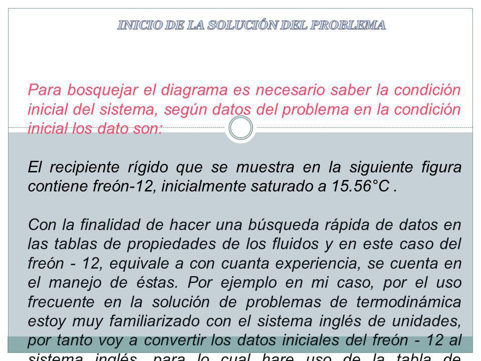 INICIO DE LA SOLUCIÓN DEL PROBLEMA
