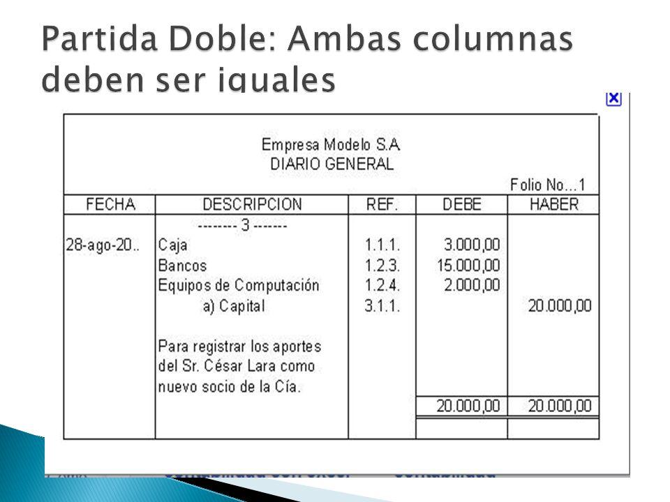 Partida Doble: Ambas columnas deben ser iguales