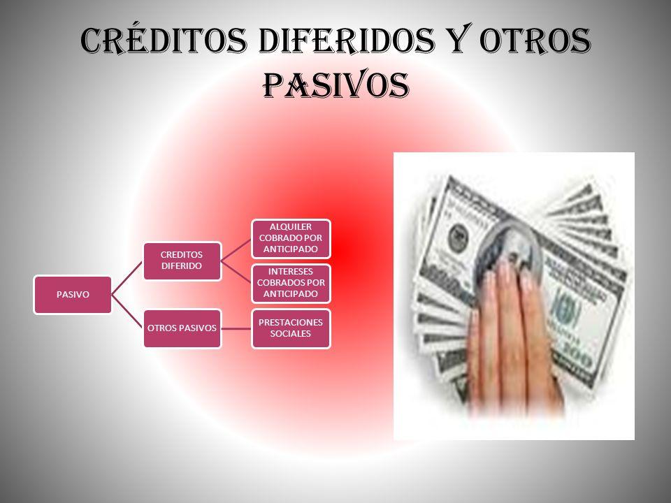 Créditos Diferidos y otros Pasivos
