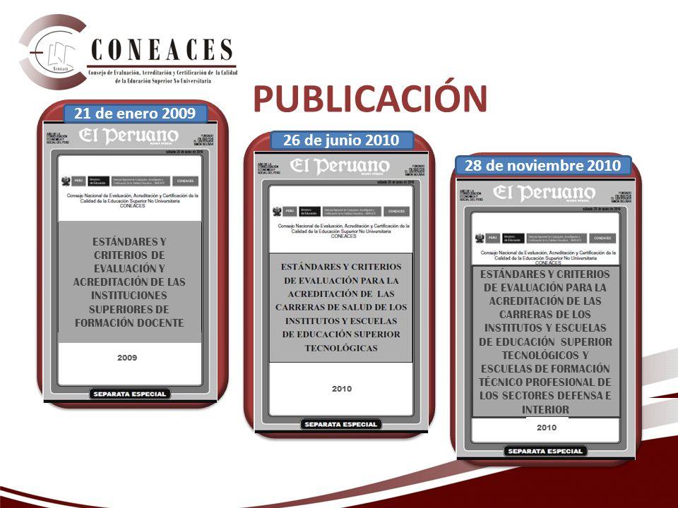 PUBLICACIÓN 21 de enero 2009 26 de junio 2010 28 de noviembre 2010