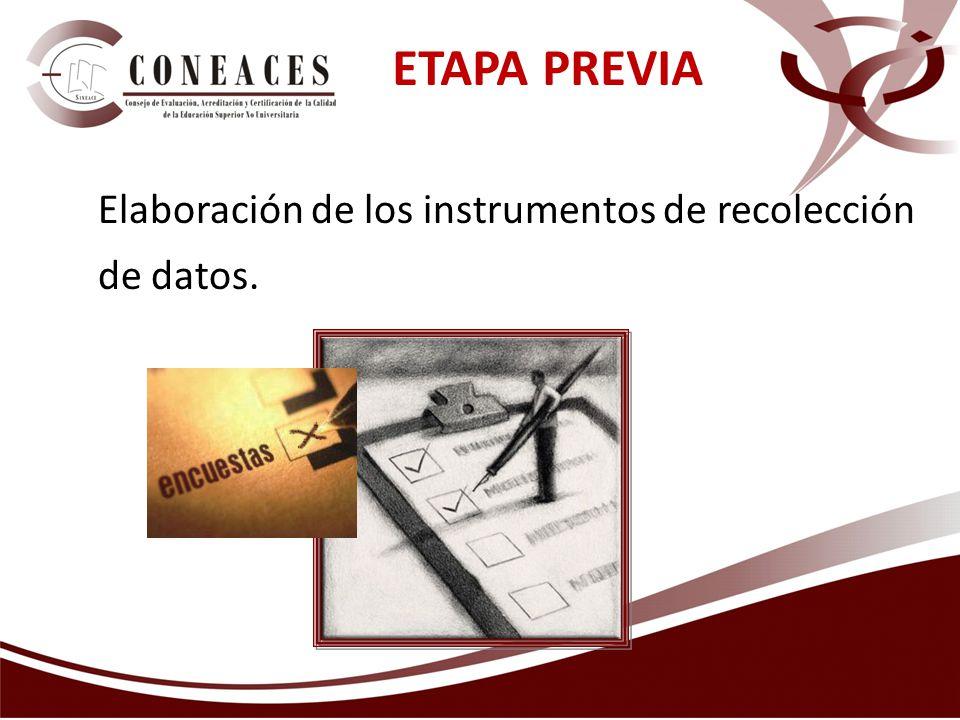 ETAPA PREVIA Elaboración de los instrumentos de recolección de datos.