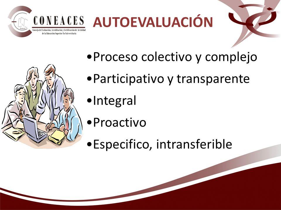 AUTOEVALUACIÓN Proceso colectivo y complejo