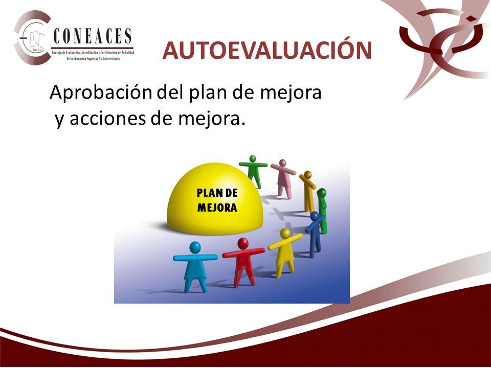 AUTOEVALUACIÓN Aprobación del plan de mejora y acciones de mejora.