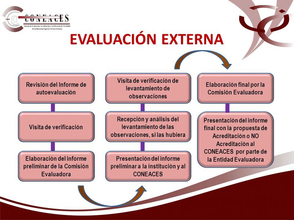 EVALUACIÓN EXTERNA Revisión del Informe de autoevaluación