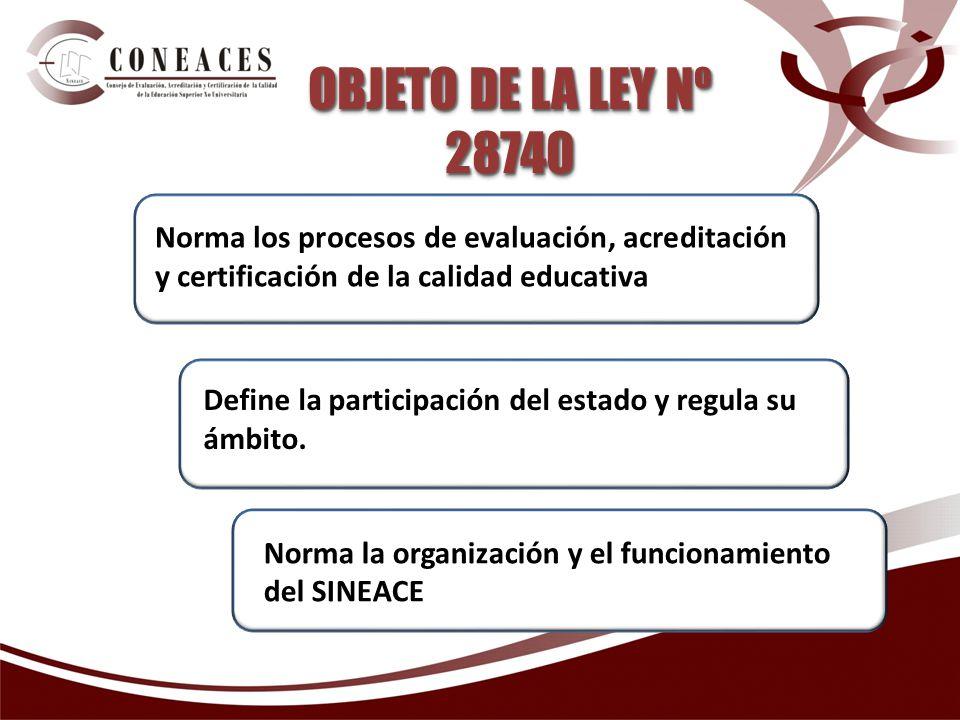 OBJETO DE LA LEY Nº 28740 Norma los procesos de evaluación, acreditación y certificación de la calidad educativa.