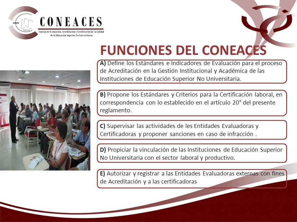 FUNCIONES DEL CONEACES A) Define los Estándares e Indicadores de Evaluación para el proceso de Acreditación en la Gestión Institucional y Académica de las Instituciones de Educación Superior No Universitaria.