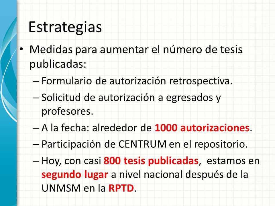 Estrategias Medidas para aumentar el número de tesis publicadas: