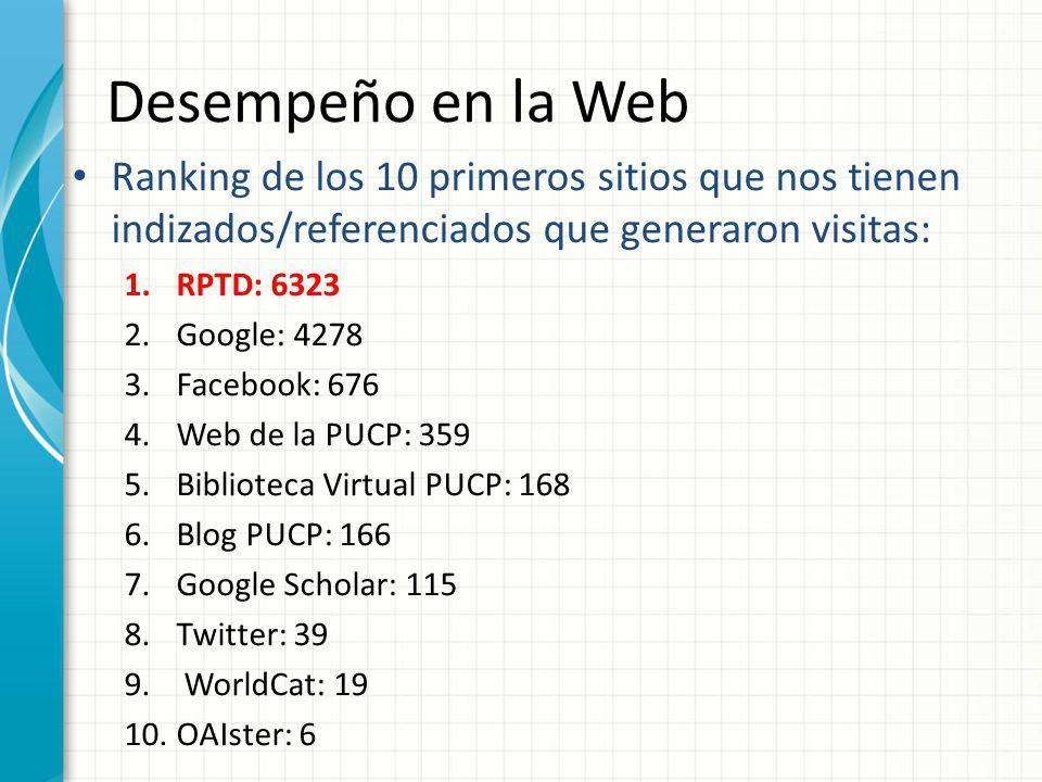 Desempeño en la Web Ranking de los 10 primeros sitios que nos tienen indizados/referenciados que generaron visitas: