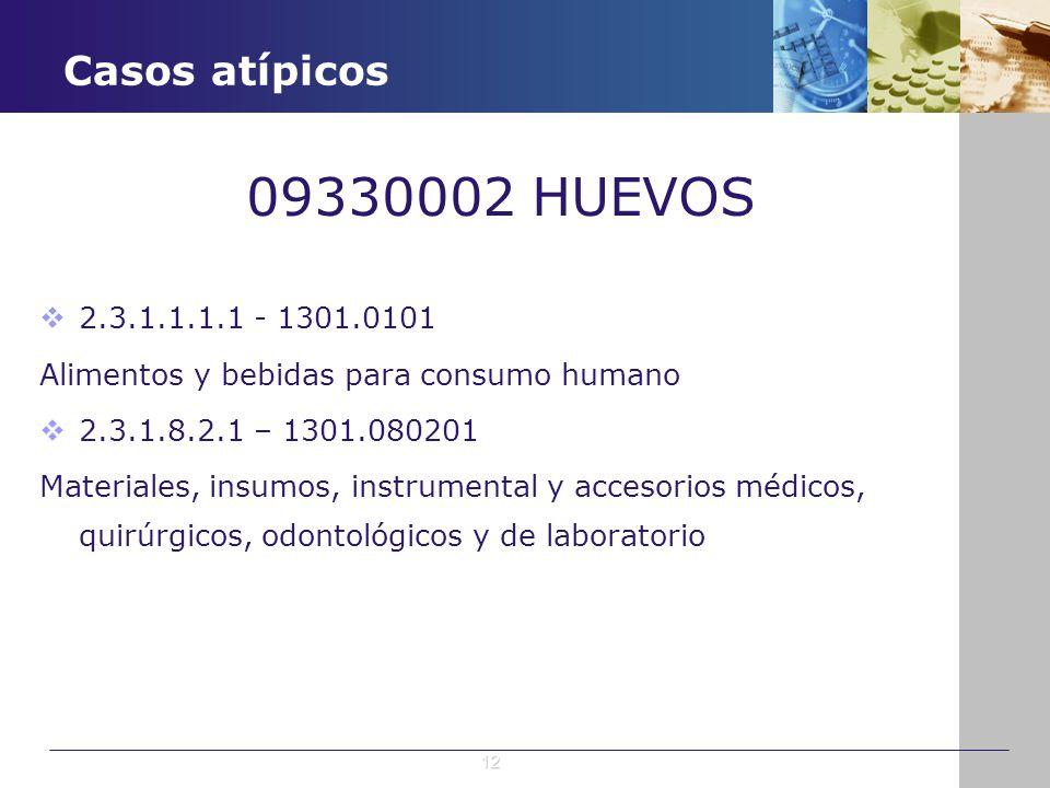 09330002 HUEVOS Casos atípicos 2.3.1.1.1.1 - 1301.0101