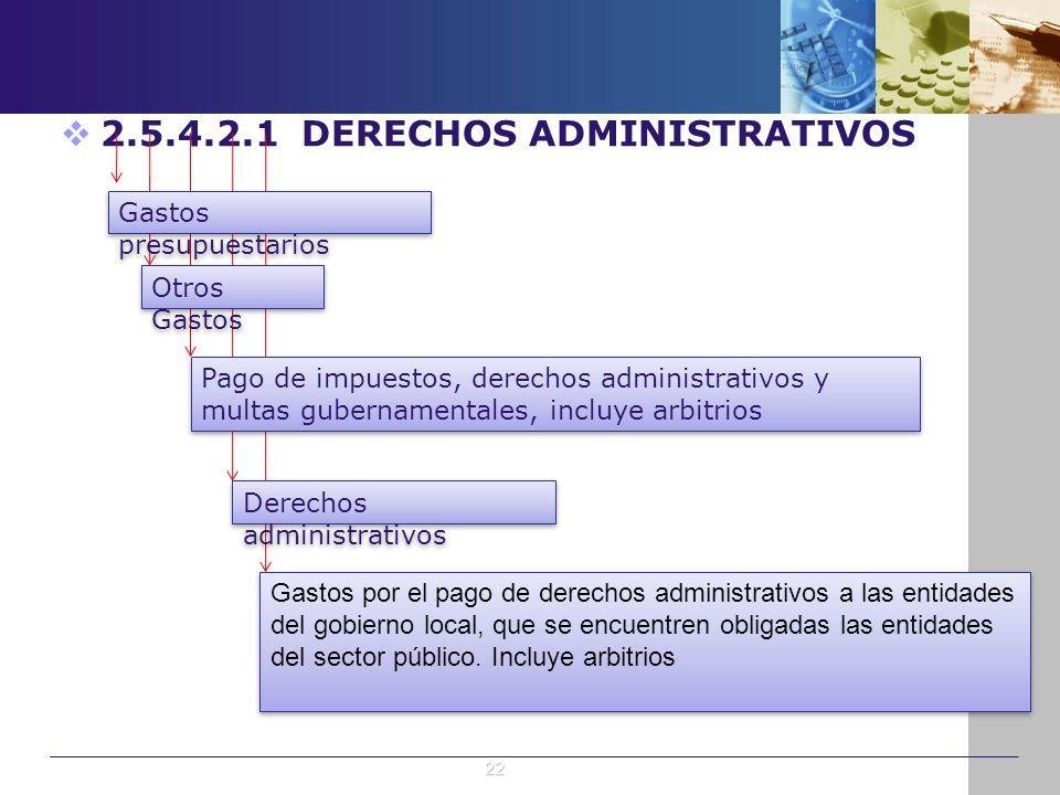 2.5.4.2.1 DERECHOS ADMINISTRATIVOS