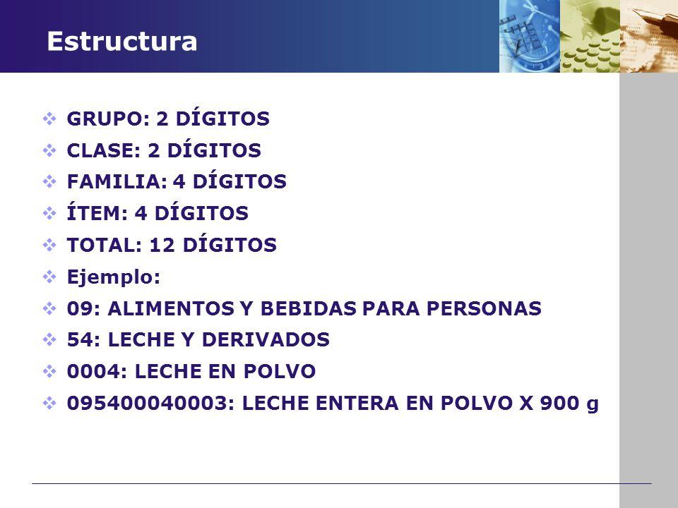 Estructura GRUPO: 2 DÍGITOS CLASE: 2 DÍGITOS FAMILIA: 4 DÍGITOS
