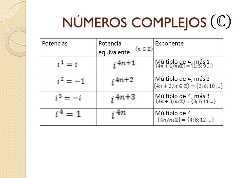 NÚMEROS COMPLEJOS Potencias Potencia equivalente Exponente