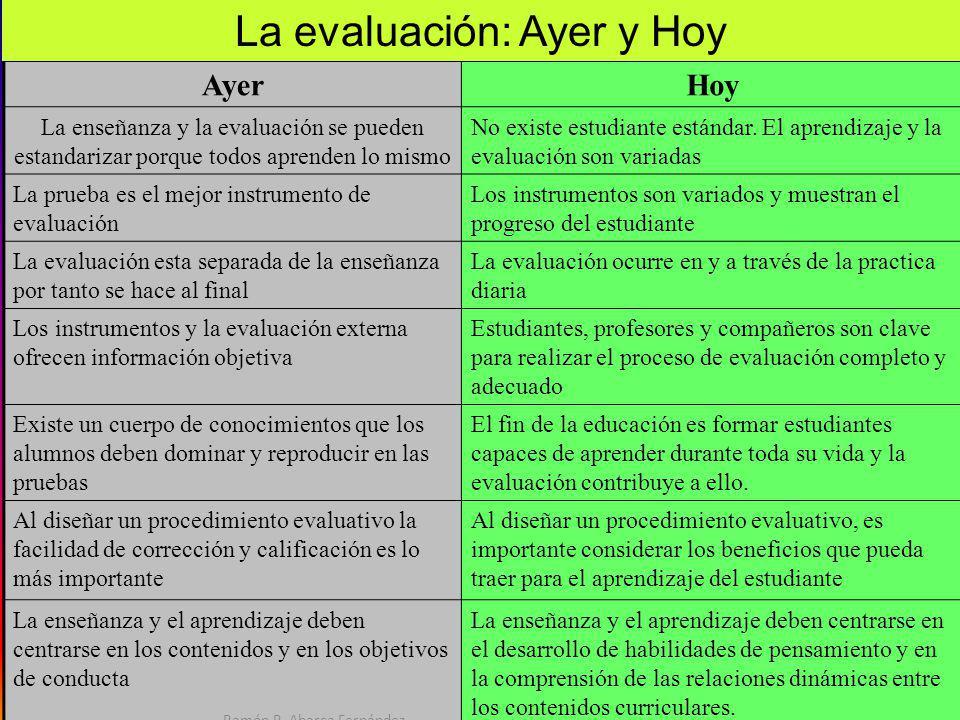 La evaluación: Ayer y Hoy