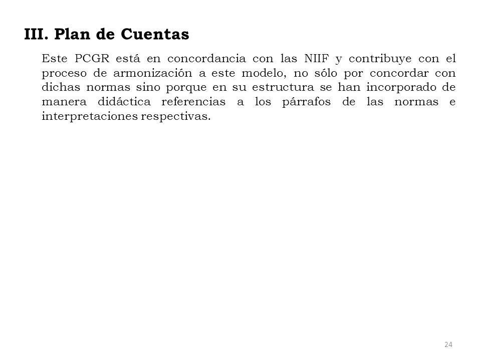 III. Plan de Cuentas