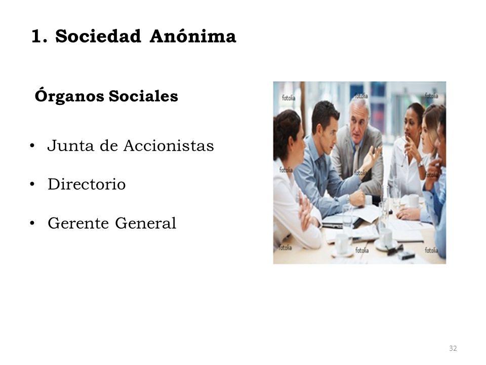 1. Sociedad Anónima Órganos Sociales Junta de Accionistas Directorio