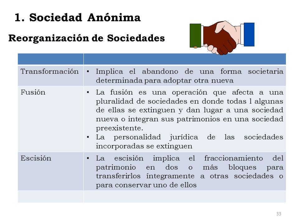 1. Sociedad Anónima Reorganización de Sociedades Transformación