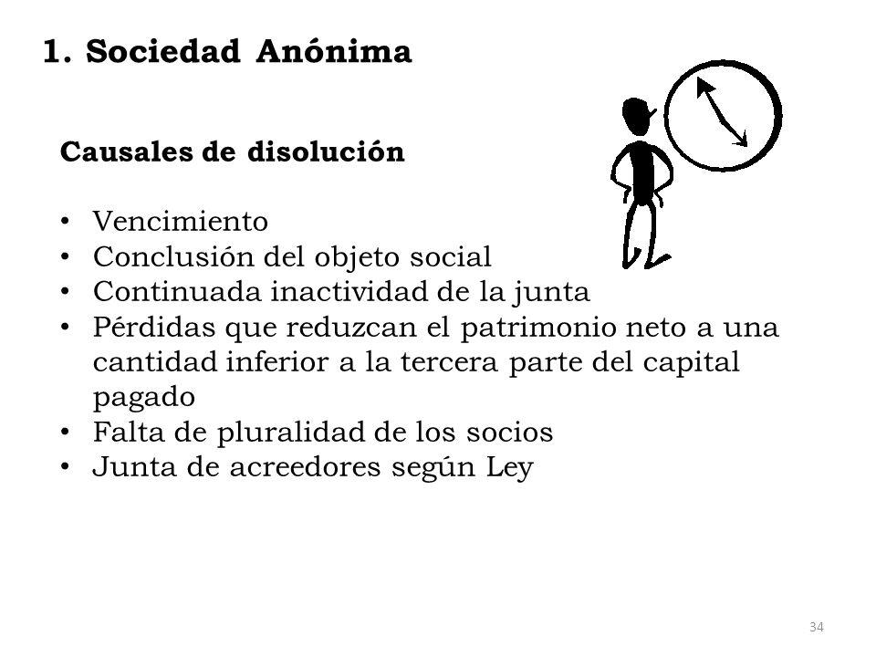 1. Sociedad Anónima Causales de disolución Vencimiento