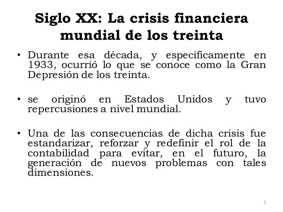 Siglo XX: La crisis financiera mundial de los treinta