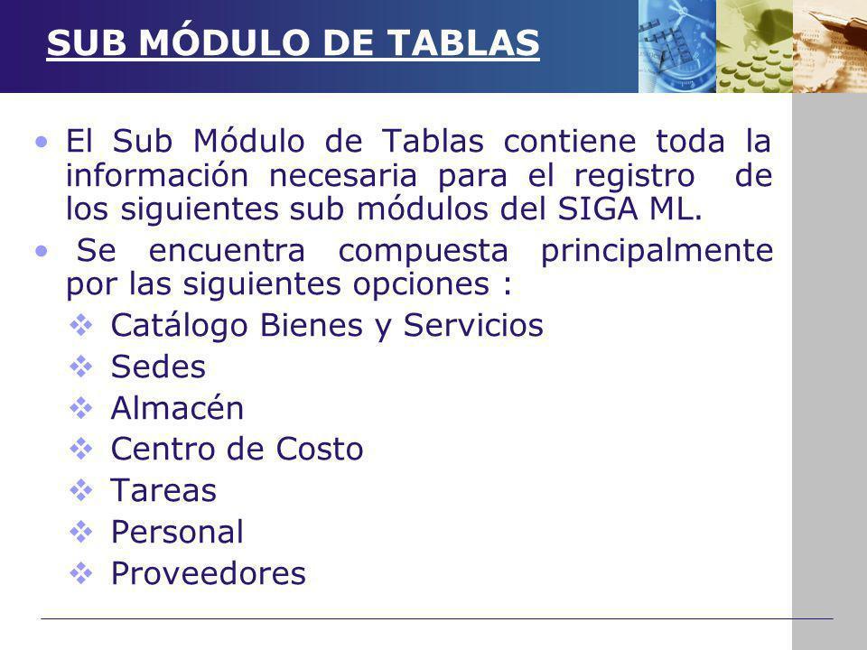 SUB MÓDULO DE TABLAS El Sub Módulo de Tablas contiene toda la información necesaria para el registro de los siguientes sub módulos del SIGA ML.