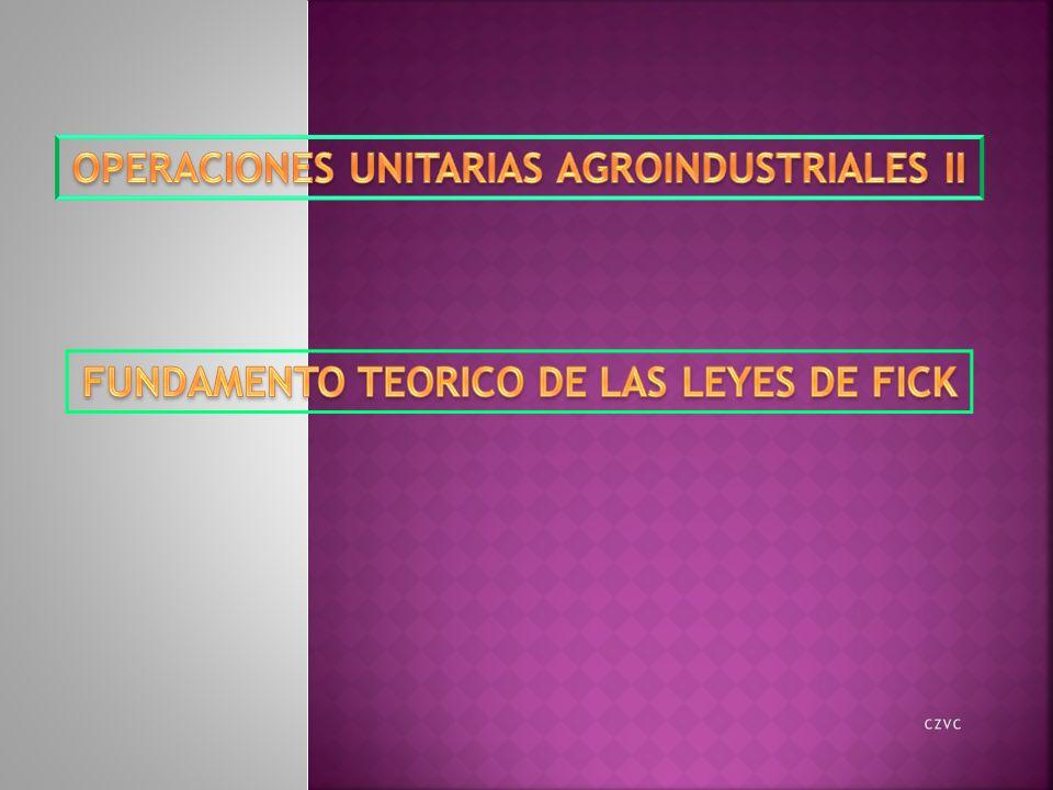 OPERACIONES UNITARIAS AGROINDUSTRIALES II