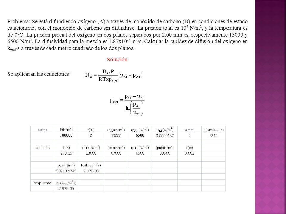 Problema: Se está difundiendo oxígeno (A) a través de monóxido de carbono (B) en condiciones de estado estacionario, con el monóxido de carbono sin difundirse. La presión total es 105 N/m2, y la temperatura es de 0°C. La presión parcial del oxígeno en dos planos separados por 2.00 mm es, respectivamente 13000 y 6500 N/m2. La difusividad para la mezcla es 1.87x10-5 m2/s. Calcular la rapidez de difusión del oxigeno en kmol/s a través de cada metro cuadrado de los dos planos.