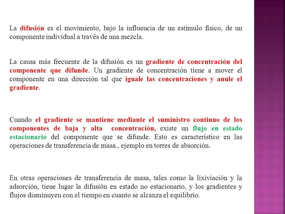 La difusión es el movimiento, bajo la influencia de un estímulo físico, de un componente individual a través de una mezcla.
