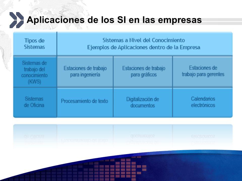 Aplicaciones de los SI en las empresas