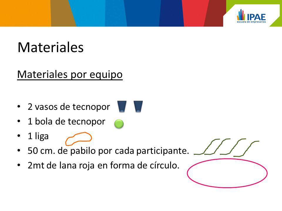 Materiales Materiales por equipo 2 vasos de tecnopor