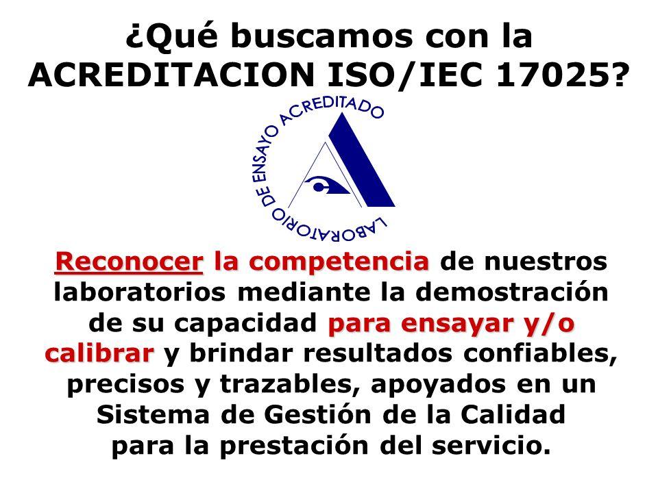 ¿Qué buscamos con la ACREDITACION ISO/IEC 17025