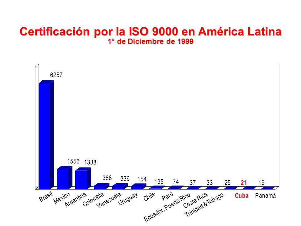 Certificación por la ISO 9000 en América Latina