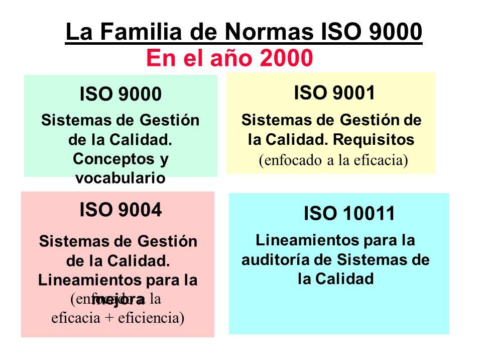 La Familia de Normas ISO 9000 En el año 2000