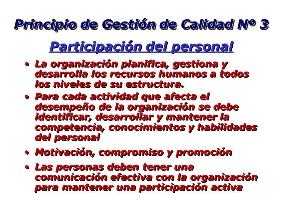Principio de Gestión de Calidad Nº 3 Participación del personal